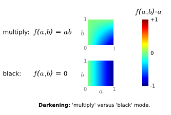 brightness diffs: black vs. multiply mode